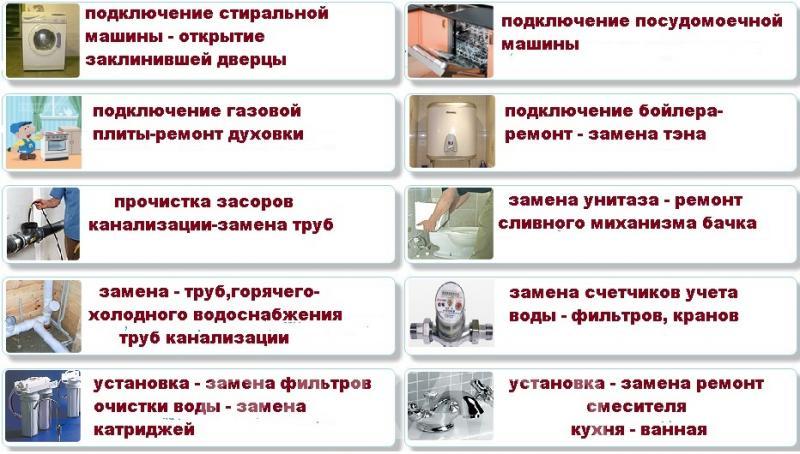Замена Ремонт унитаза чистка канализации подключение,  Йошкар-ола