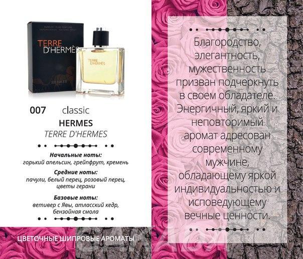 Французские духи известных брендов, Вся Россия