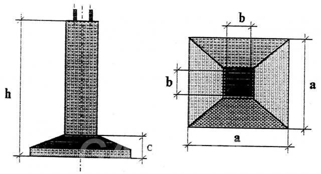 Фундамент Ф2-2, Вся Россия