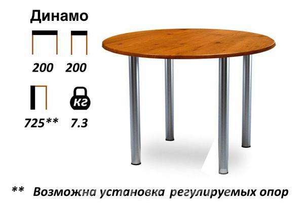 Подстолье Динамо оснащённое регулируемыми опорами,  Санкт-Петербург