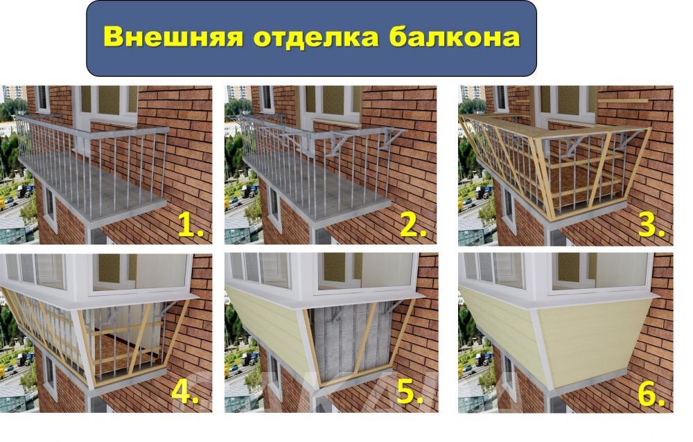 Остекление и отделка балконов, Губкин
